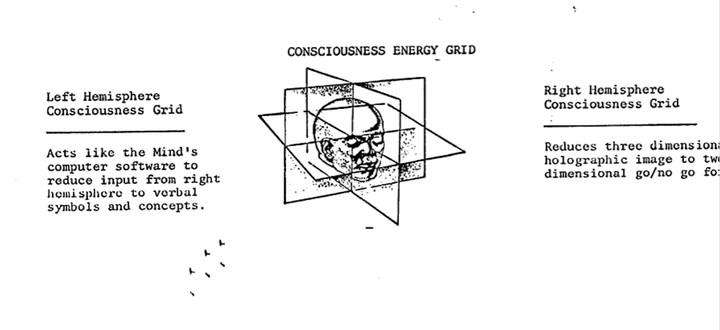 CIA-Dokumente geben Einblick in geheime Astralreisen und Alien-Hypnose-Operationen
