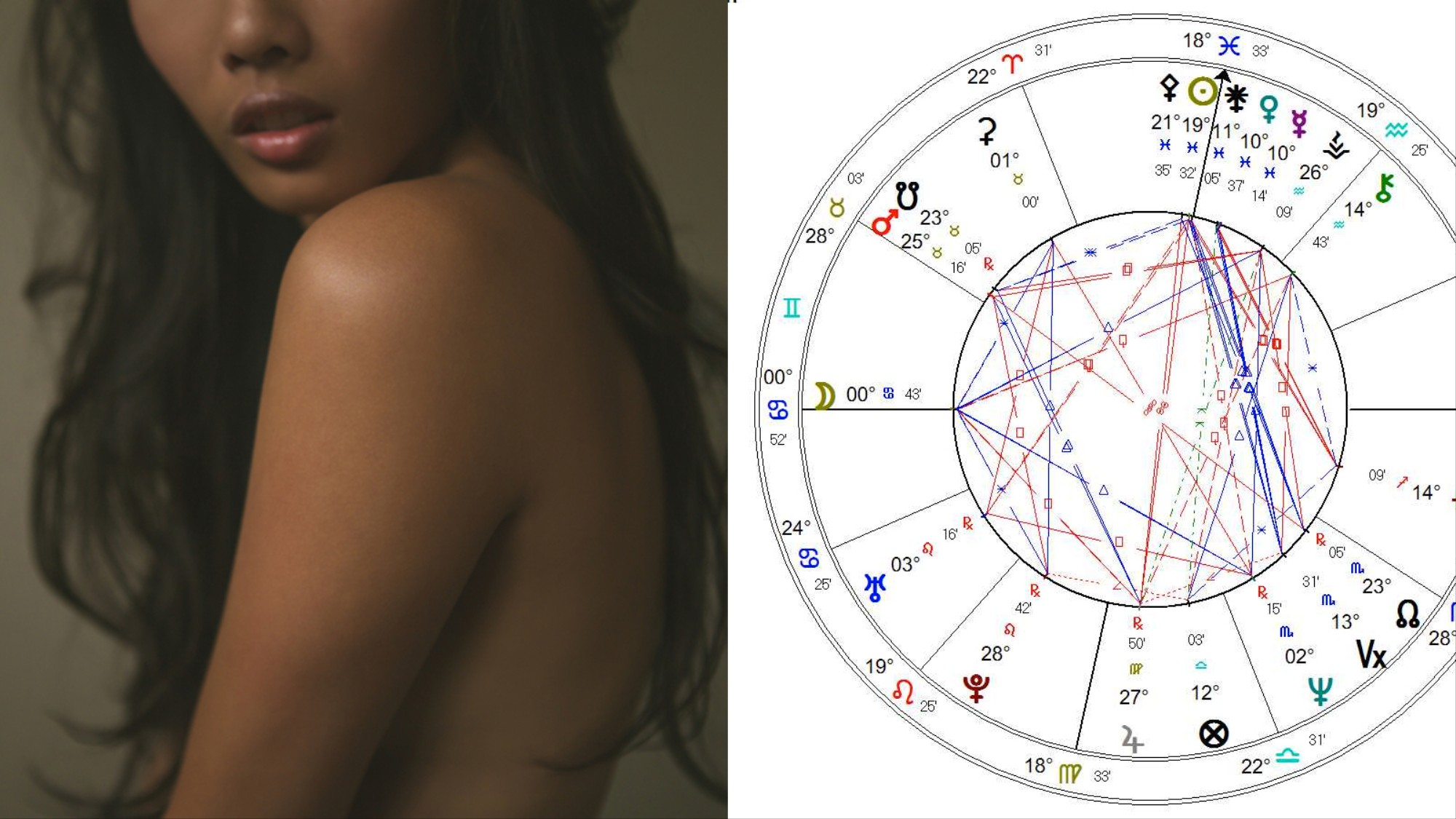 The Point in Your Star Chart that Reveals Your Hidden Sexual