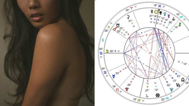 The Point In Your Star Chart That Reveals Your Hidden Sexual Desires