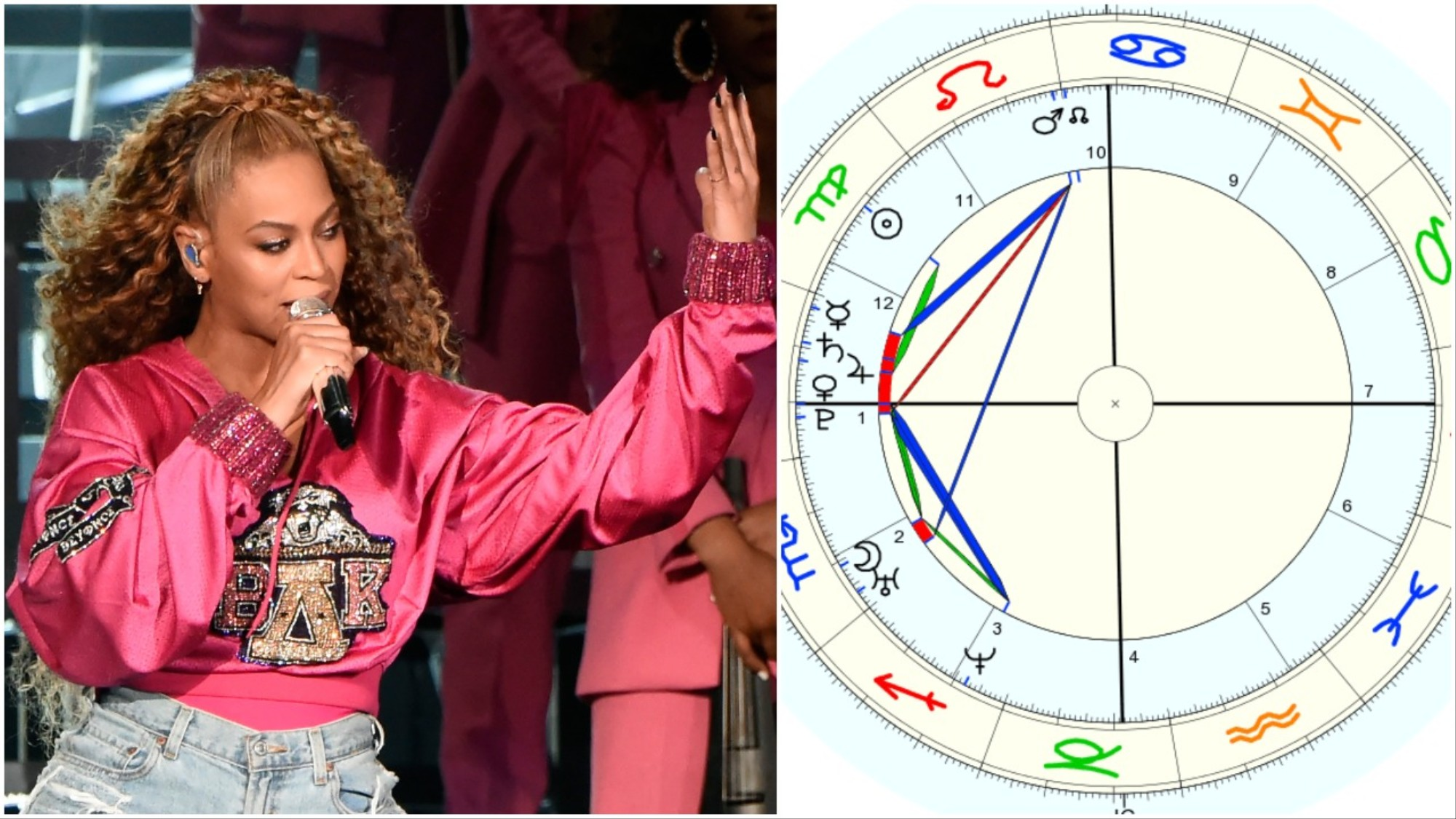 The Zodiac Signs Ranked According to Beyoncé - VICE