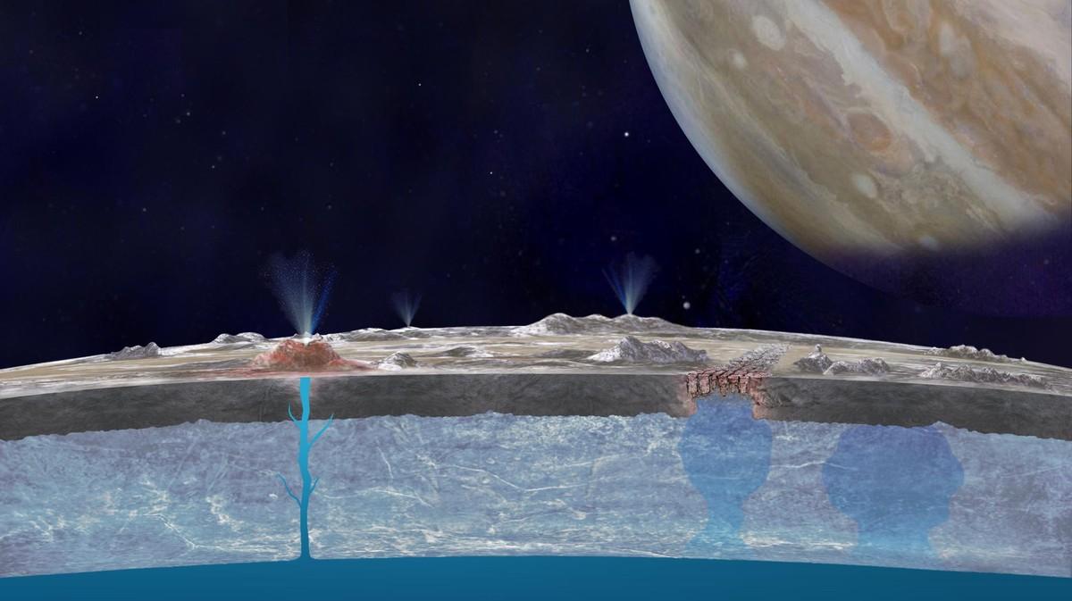 Evidence of an Alien Ocean Found in Defunct 1990s Spacecraft Data