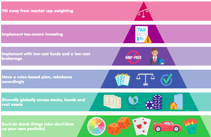 Financial pyramid - how to get out of it