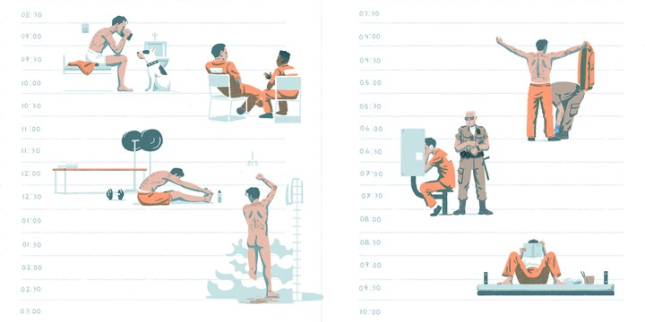 A Minute by Minute Guide to Surviving a Day in Prison