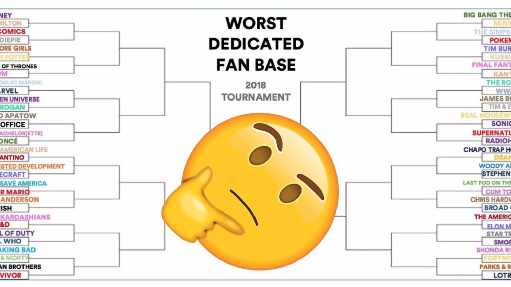 The Worst Fanbases on the Internet, Ranked - VICE