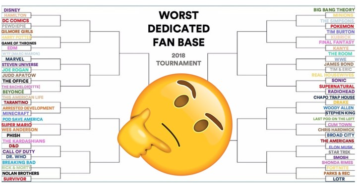 The Worst Fanbases on the Internet, Ranked