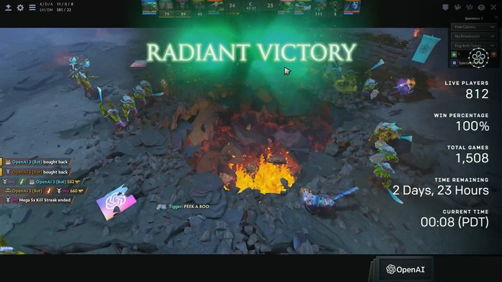 'We Will Win:' OpenAI's 'Dota 2' Team Is Crushing Humans Online, But Players Are Not Giving Up