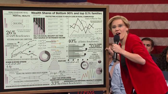 Kate McKinnon's Elizabeth Warren Was the Best Part of 'SNL' Again