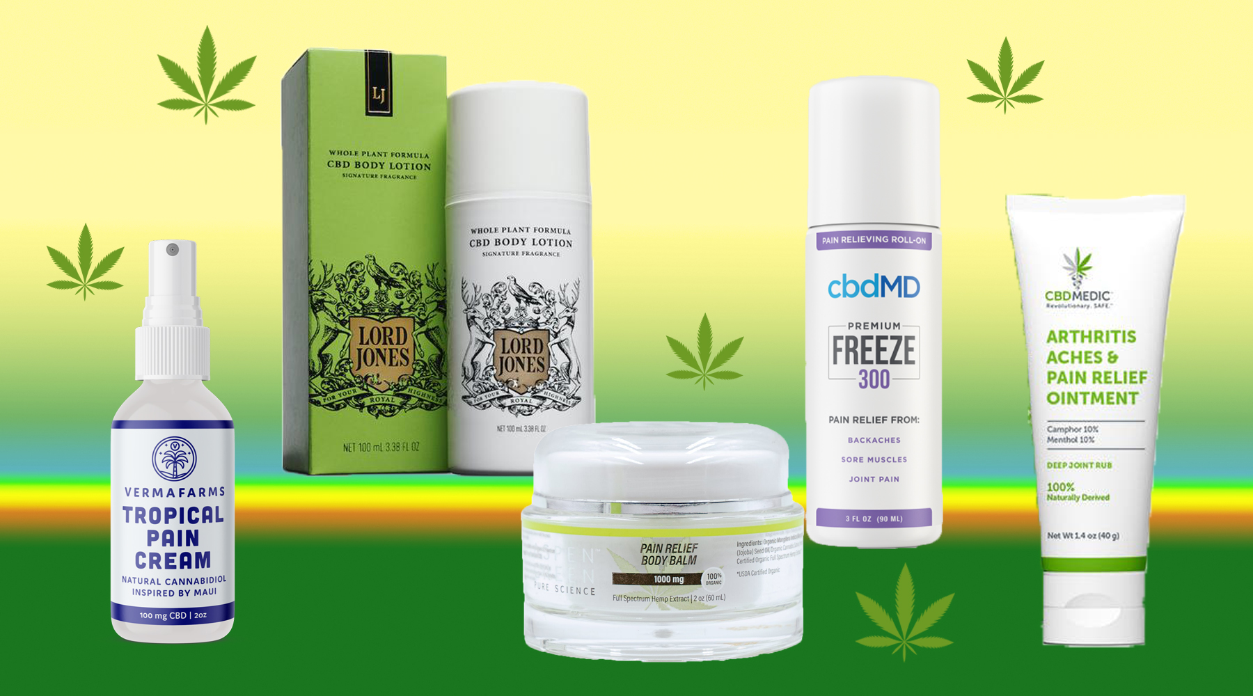 post-image-My Flat-Footed Quest to Find the Ultimate CBD Topical